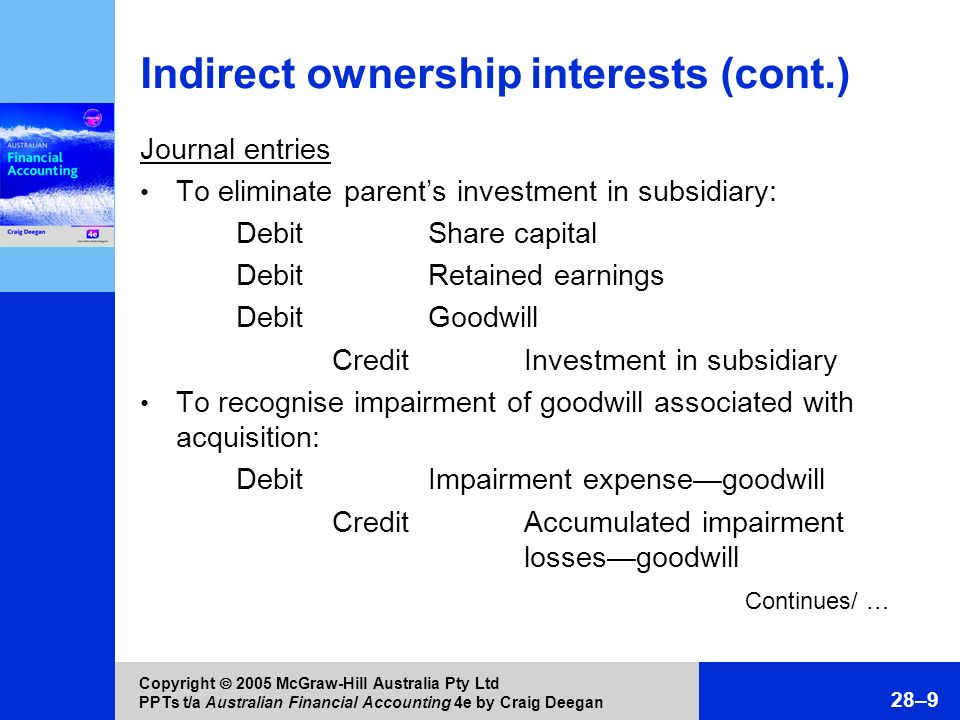 Copyright 2005 McGraw-Hill Australia Pty Ltd PPTs t/a Australian Financial Accounting 4e by Craig Deegan 28–9 Indirect ownership interests (cont.) Jou