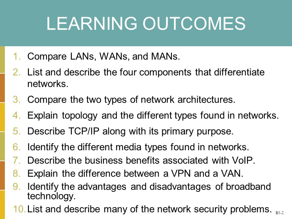 B5-2 LEARNING OUTCOMES 1.Compare LANs, WANs, and MANs. 2.List and describe the four components that differentiate networks. 3.Compare the two types of