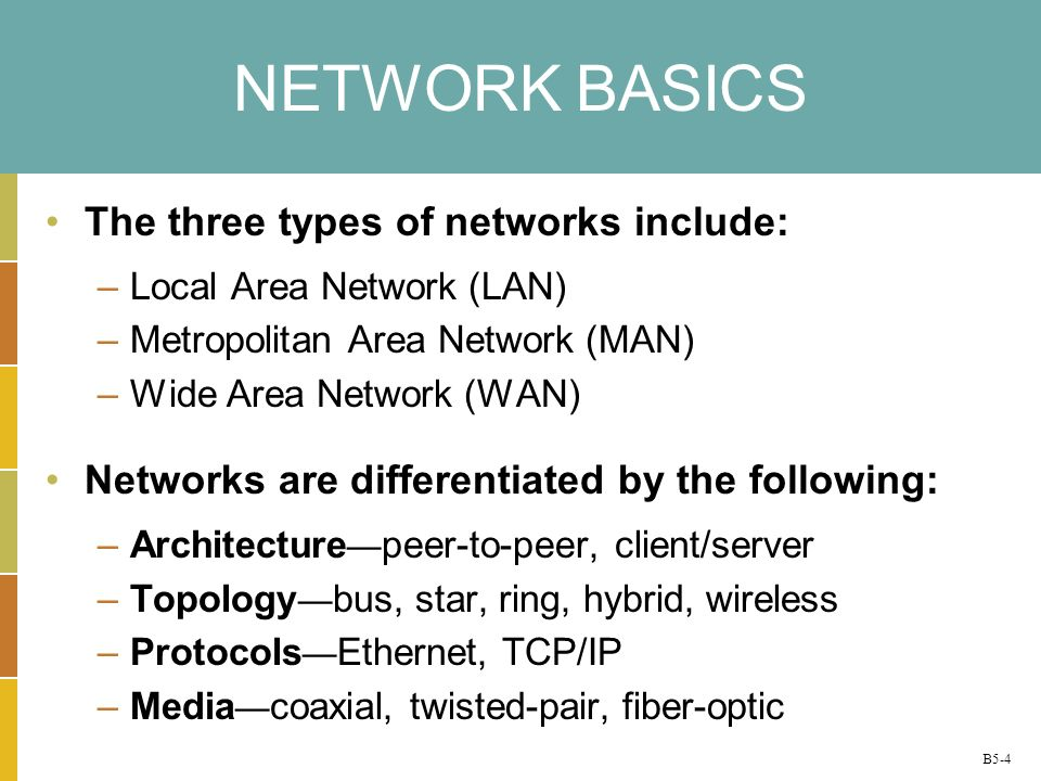 B5-4 NETWORK BASICS The three types of networks include: –Local Area Network (LAN) –Metropolitan Area Network (MAN) –Wide Area Network (WAN) Networks