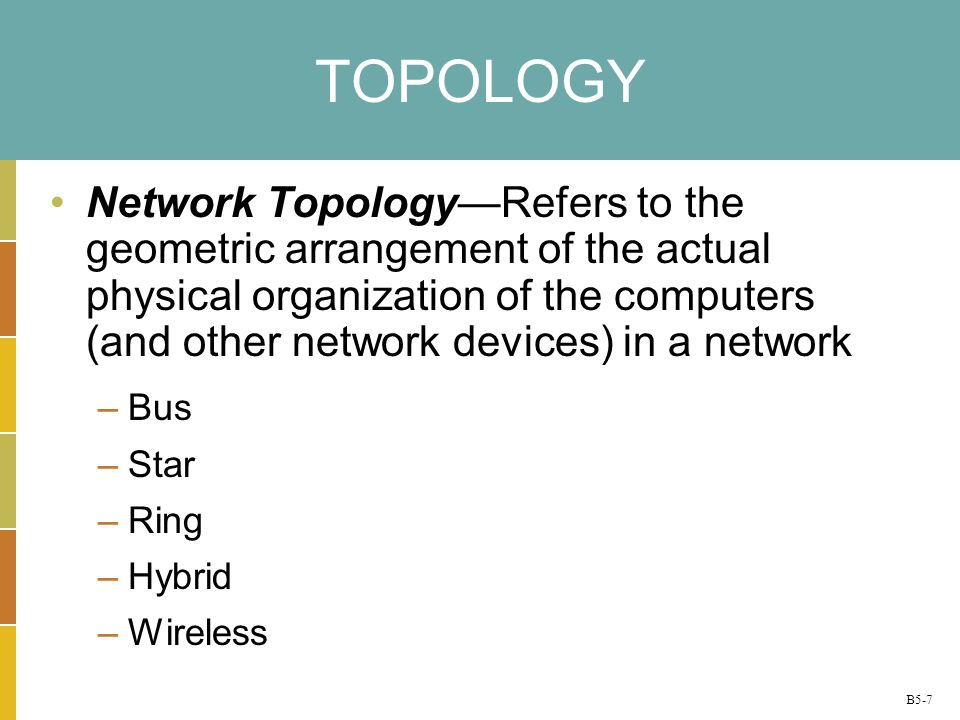 B5-7 TOPOLOGY Network TopologyRefers to the geometric arrangement of the actual physical organization of the computers (and other network devices) in