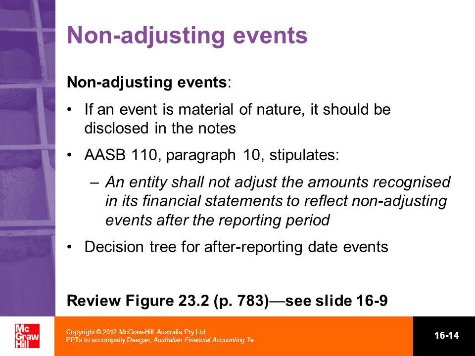 Copyright © 2012 McGraw-Hill Australia Pty Ltd PPTs to accompany Deegan, Australian Financial Accounting 7e 16-14 Non-adjusting events Non-adjusting e