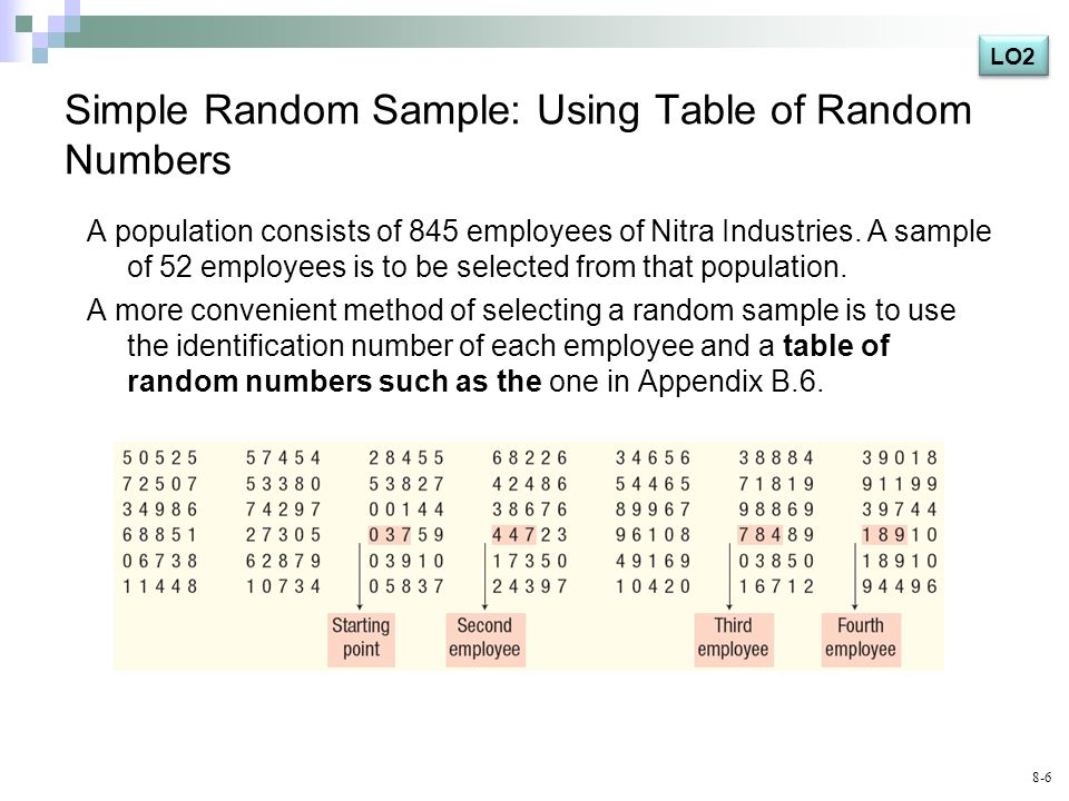 8-6 Simple Random Sample: Using Table of Random Numbers A population consists of 845 employees of Nitra Industries. A sample of 52 employees is to be