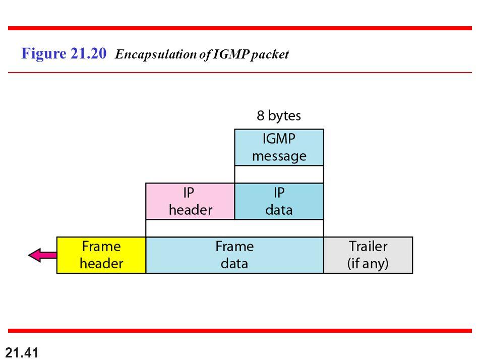 21.41 Figure 21.20 Encapsulation of IGMP packet