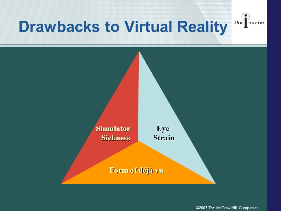 ©2003 The McGraw-Hill Companies Form of déjà vu Drawbacks to Virtual Reality SimulatorSickness EyeStrain