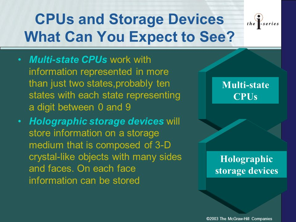 ©2003 The McGraw-Hill Companies Multi-state CPUs CPUs and Storage Devices What Can You Expect to See? Multi-state CPUs work with information represent