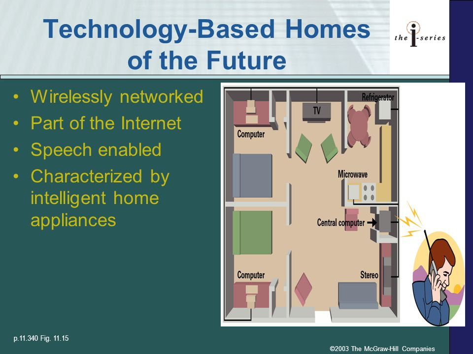 ©2003 The McGraw-Hill Companies Technology-Based Homes of the Future Wirelessly networked Part of the Internet Speech enabled Characterized by intelli