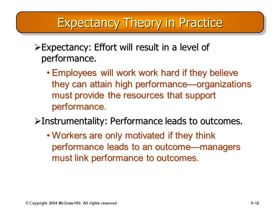 © Copyright 2004 McGraw-Hill. All rights reserved.9–12 Expectancy Theory in Practice Expectancy: Effort will result in a level of performance. Expecta