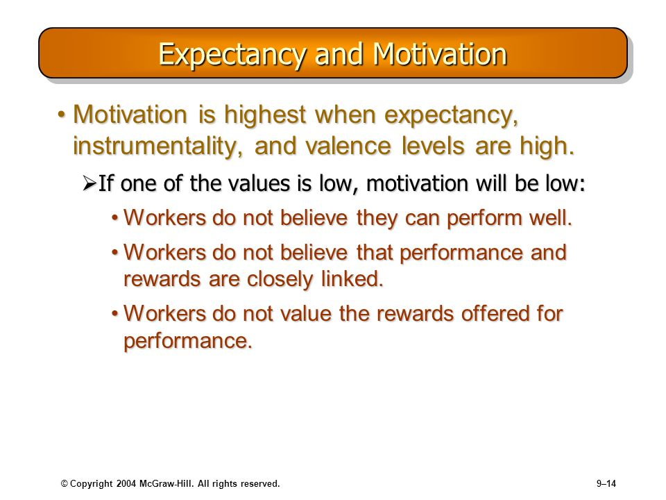 © Copyright 2004 McGraw-Hill. All rights reserved.9–14 Expectancy and Motivation Motivation is highest when expectancy, instrumentality, and valence l
