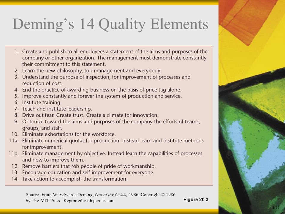 20-11 Demings 14 Quality Elements Figure 20.3 Source: From W. Edwards Deming, Out of the Crisis, 1986. Copyright © 1986 by The MIT Press. Reprinted wi