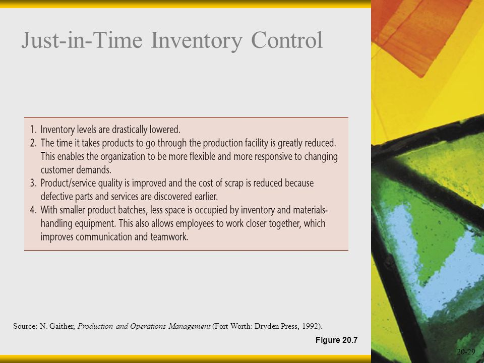 20-29 Just-in-Time Inventory Control Figure 20.7 Source: N. Gaither, Production and Operations Management (Fort Worth: Dryden Press, 1992).