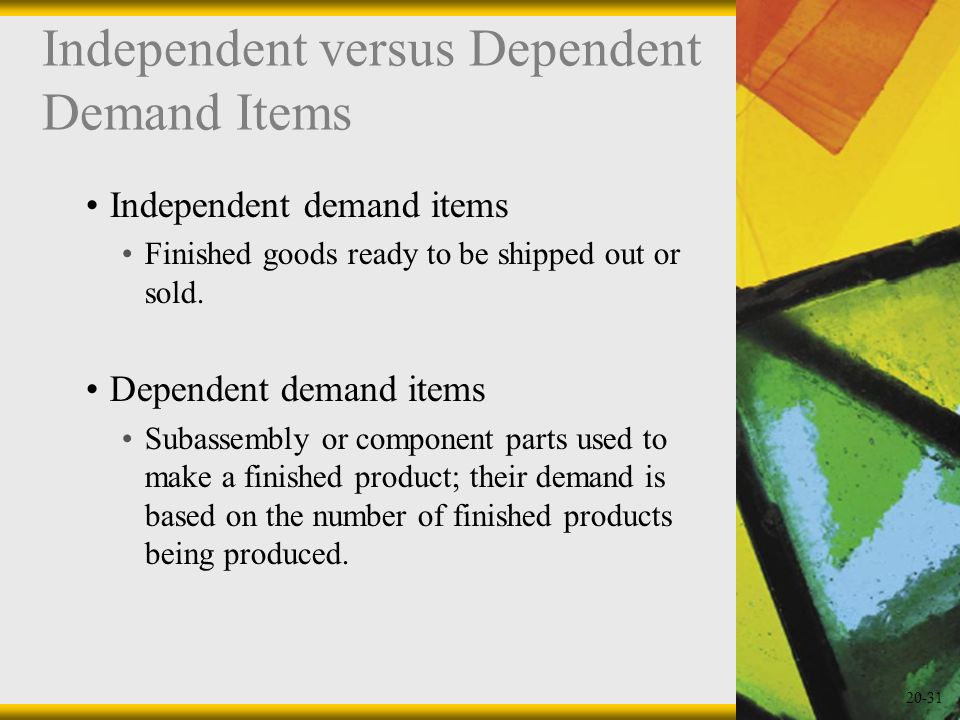 20-31 Independent versus Dependent Demand Items Independent demand items Finished goods ready to be shipped out or sold. Dependent demand items Subass