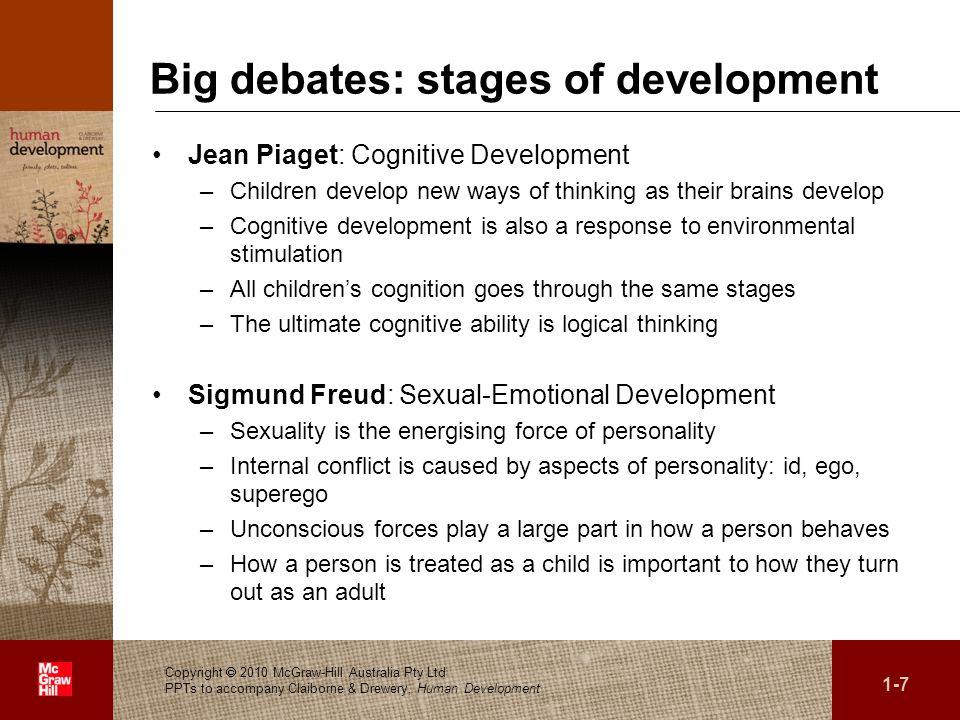 . Big debates: stages of development Jean Piaget: Cognitive Development –Children develop new ways of thinking as their brains develop –Cognitive deve