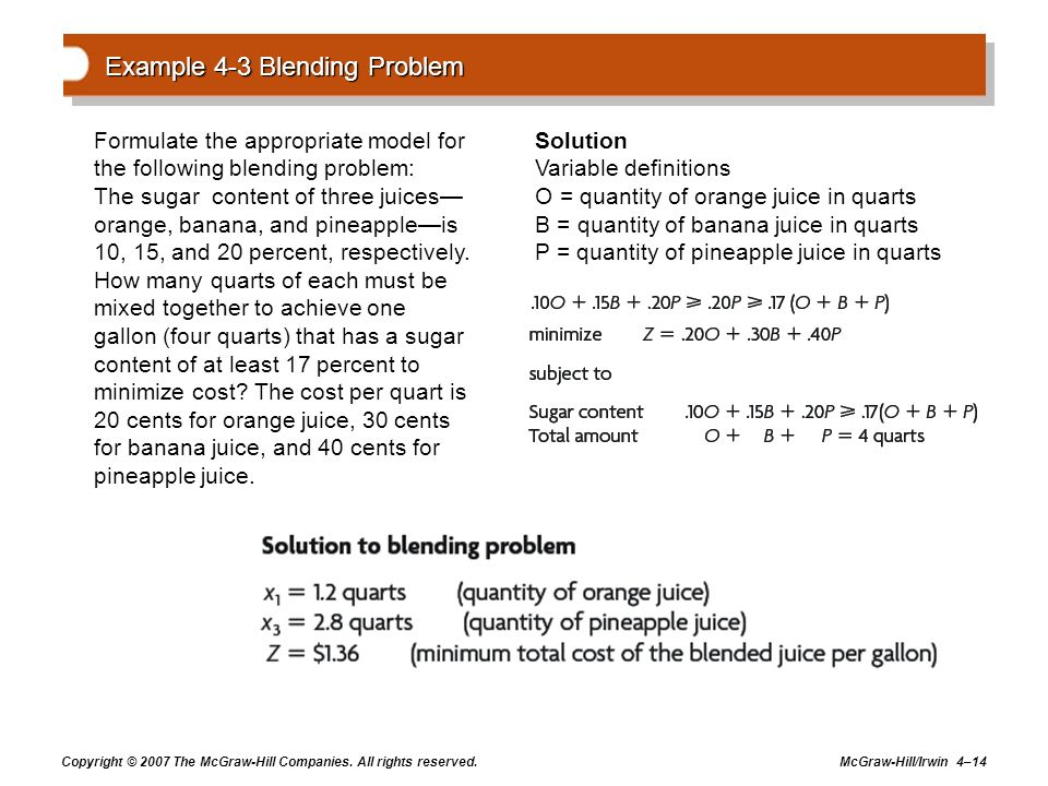 Copyright © 2007 The McGraw-Hill Companies. All rights reserved. McGraw-Hill/Irwin 4–14 Example 4-3 Blending Problem Formulate the appropriate model f