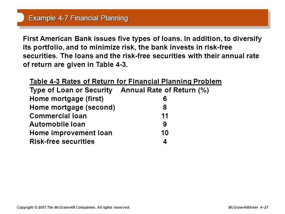 Copyright © 2007 The McGraw-Hill Companies. All rights reserved. McGraw-Hill/Irwin 4–27 Example 4-7 Financial Planning First American Bank issues five