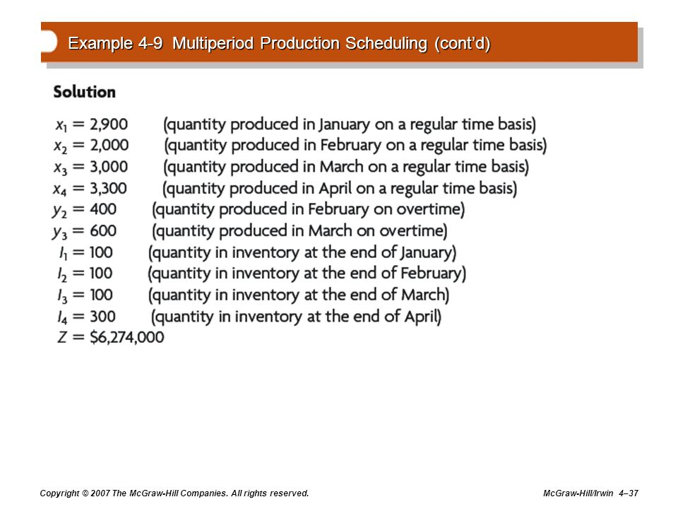 Copyright © 2007 The McGraw-Hill Companies. All rights reserved. McGraw-Hill/Irwin 4–37 Example 4-9 Multiperiod Production Scheduling (contd)
