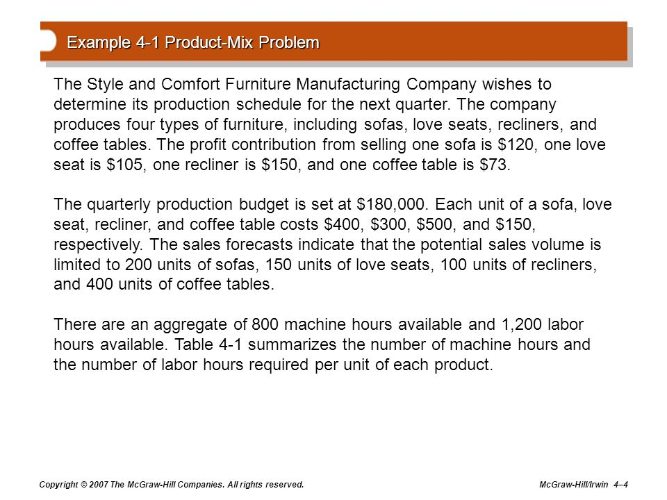 Copyright © 2007 The McGraw-Hill Companies. All rights reserved. McGraw-Hill/Irwin 4–4 Example 4-1 Product-Mix Problem The Style and Comfort Furniture
