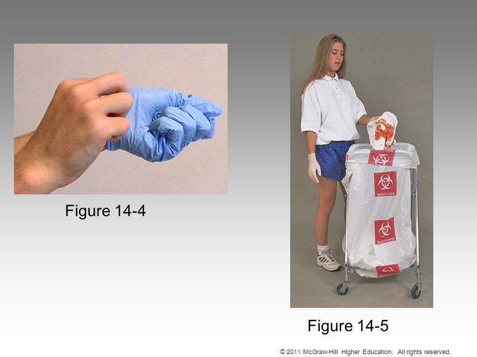 Figure 14-5 Figure 14-4