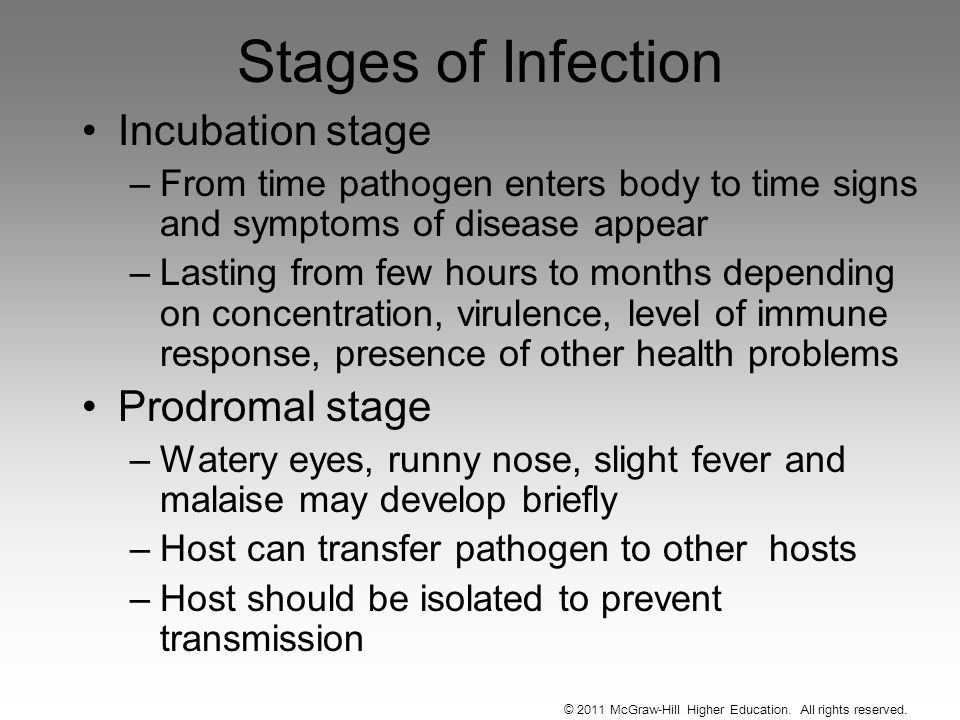 © 2011 McGraw-Hill Higher Education. All rights reserved. Stages of Infection Incubation stage –From time pathogen enters body to time signs and sympt