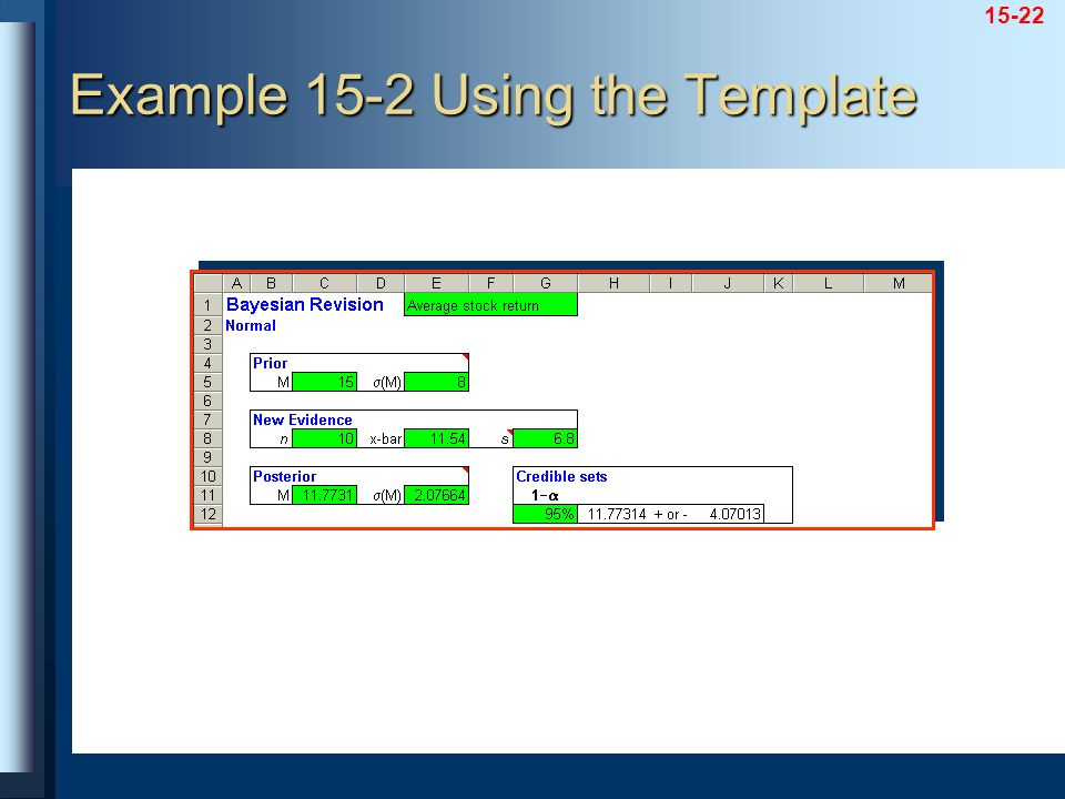 15-22 Example 15-2 Using the Template