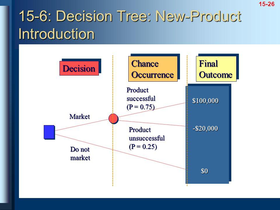 15-26 Market Do not market Productunsuccessful (P = 0.25) Productsuccessful (P = 0.75) $100,000 -$20,000 $0 DecisionDecision ChanceOccurrenceChanceOcc