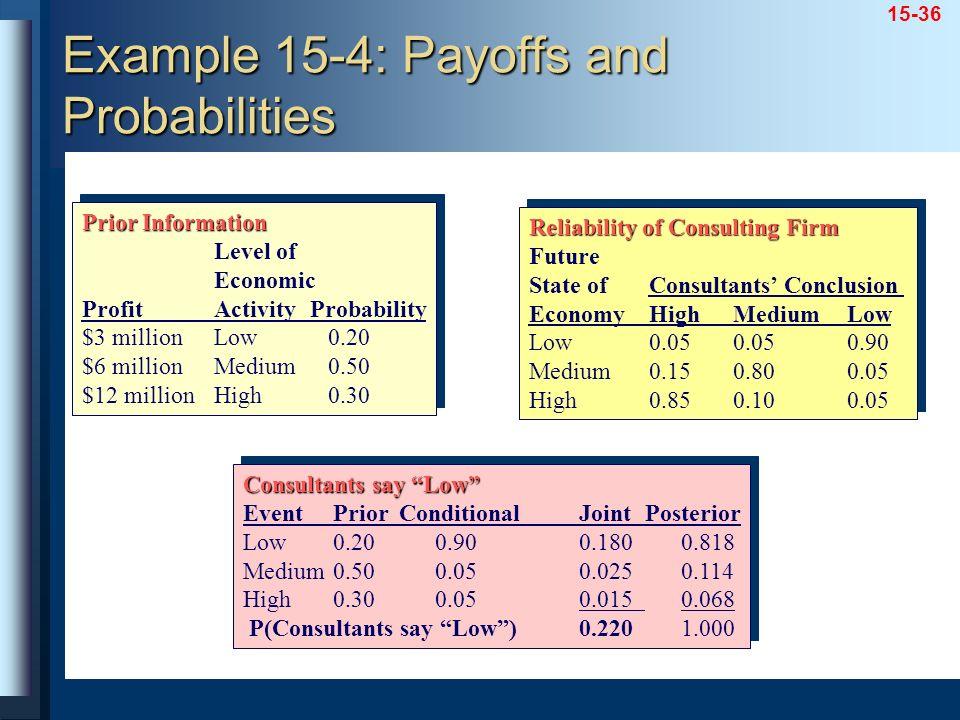 15-36 Prior Information Level of Economic ProfitActivityProbability $3 millionLow 0.20 $6 millionMedium 0.50 $12 millionHigh 0.30 Prior Information Le