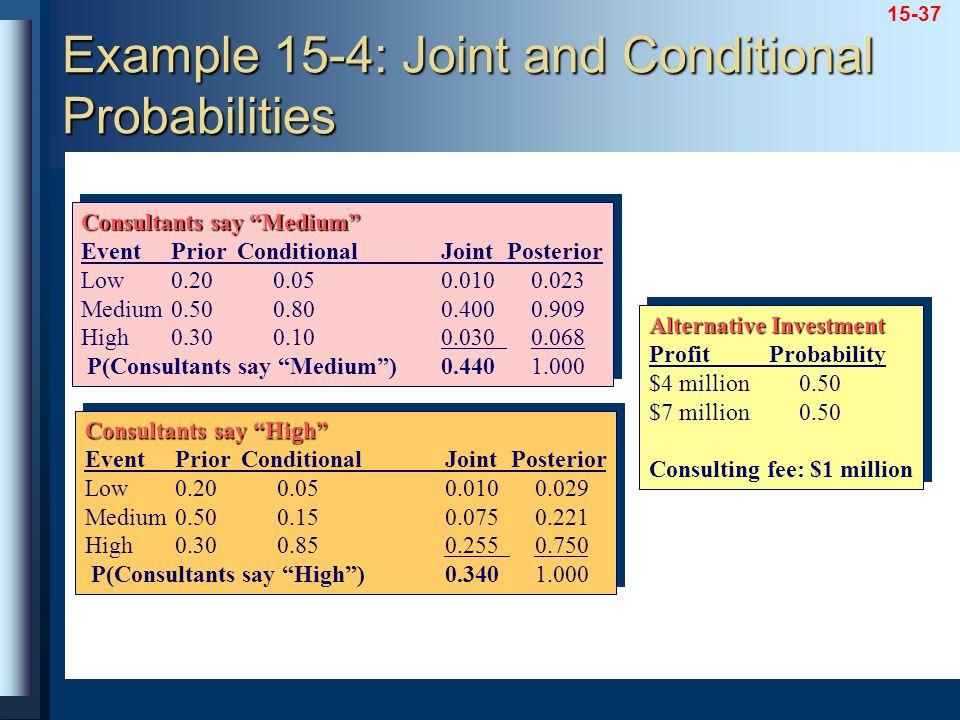 15-37 Consultants say Medium EventPriorConditionalJointPosterior Low0.200.050.0100.023 Medium0.500.800.4000.909 High0.300.100.0300.068 P(Consultants s