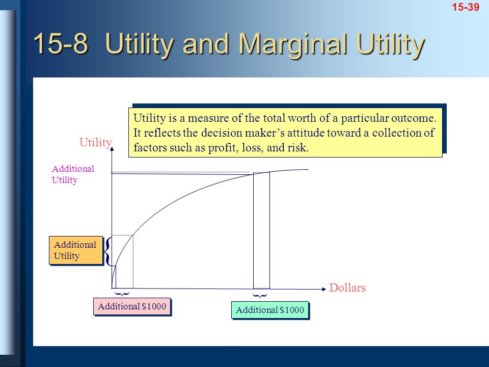 15-39 Dollars Utility Additional Utility Additional Utility Additional $1000 Additional Utility Additional $1000 } } { Utility is a measure of the tot