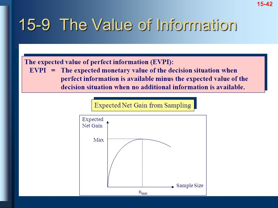 15-42 The expected value of perfect information (EVPI): EVPI = The expected monetary value of the decision situation when perfect information is avail