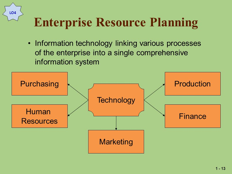 Enterprise Resource Planning Information technology linking various processes of the enterprise into a single comprehensive information system Technol