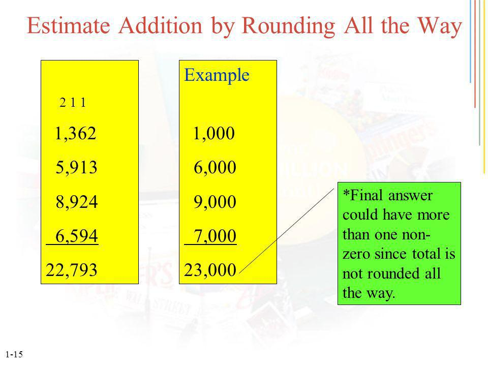 1-15 Estimate Addition by Rounding All the Way Example ,362 5,913 8,924 6,594 22,793 Example 211 1,000 6,000 9,000 7,000 23,000 *Final answer could have more than one non- zero since total is not rounded all the way.