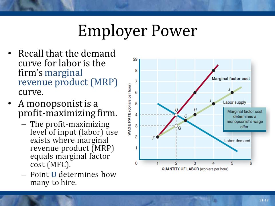 31-18 Employer Power Recall that the demand curve for labor is the firms marginal revenue product (MRP) curve. A monopsonist is a profit-maximizing fi