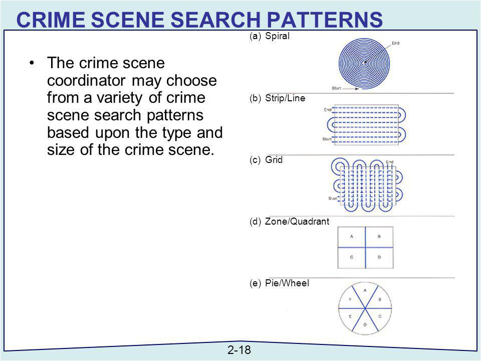 MAJOR CONSIDERATIONS OF THE CRIME SCENE SEARCH Boundary Determination Choice of Search Patterns Instruction of Personnel Coordination Documentation 2-