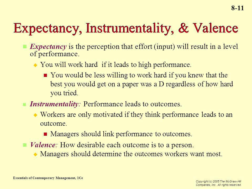 Essentials of Contemporary Management, 1Ce Copyright (c) 2005 The McGraw-Hill Companies, Inc. All rights reserved. 8-11 Expectancy, Instrumentality, &