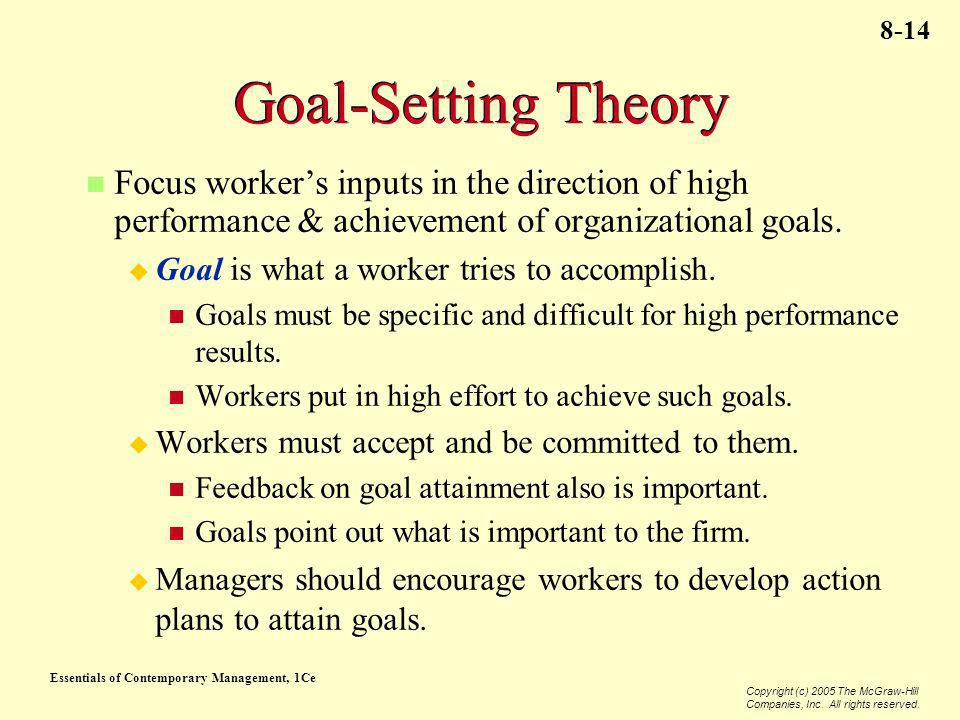 Essentials of Contemporary Management, 1Ce Copyright (c) 2005 The McGraw-Hill Companies, Inc. All rights reserved. 8-14 Goal-Setting Theory Focus work
