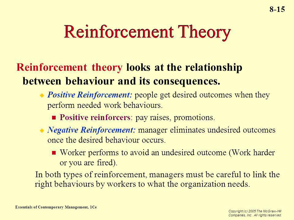 Essentials of Contemporary Management, 1Ce Copyright (c) 2005 The McGraw-Hill Companies, Inc. All rights reserved. 8-15 Reinforcement Theory Reinforce