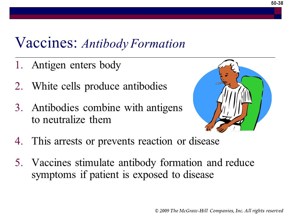 © 2009 The McGraw-Hill Companies, Inc. All rights reserved 50-37 Vaccines Special preparations made from microorganisms Administered to produce reduce