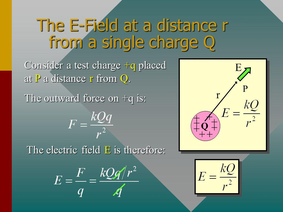 Example 2. A constant E field of 40,000 N/C is maintained between the two parallel plates. What are the magnitude and direction of the force on an ele