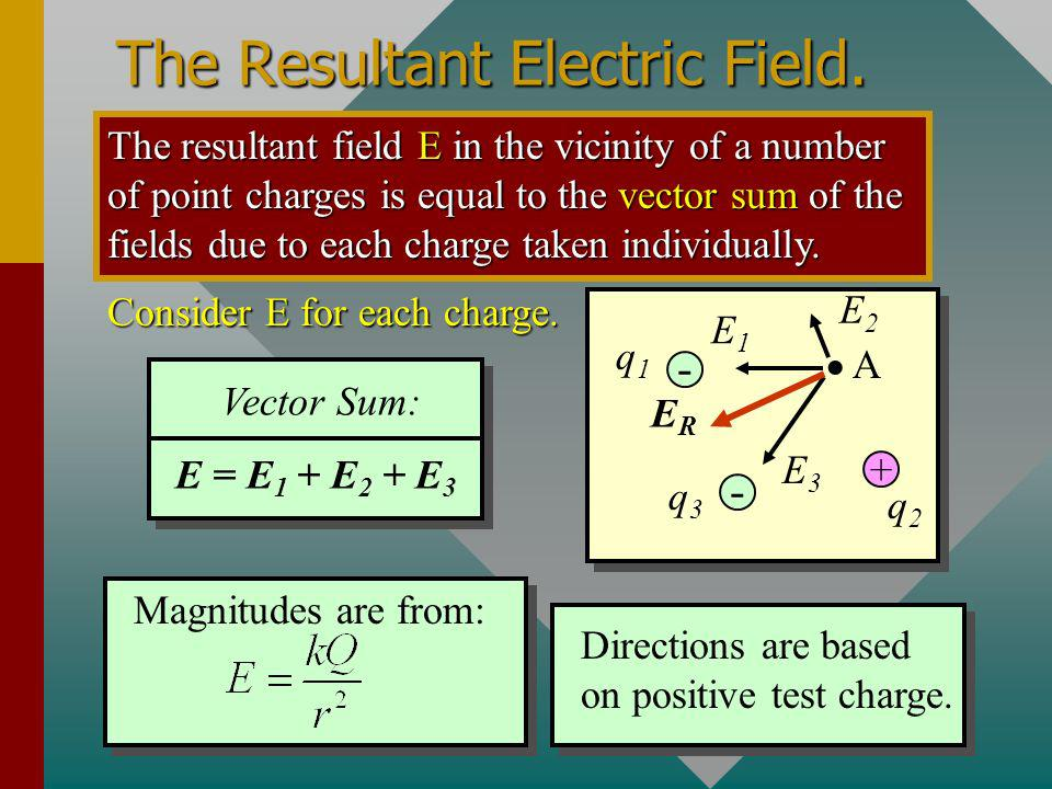 Example 3. What is the electric field intensity E at point P, a distance of 3 m from a negative charge of –8 nC?. r P -Q 3 m -8 nC E = ? First, find t