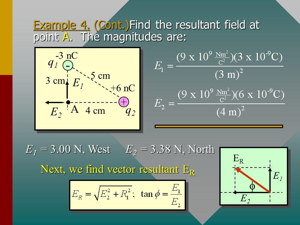 Example 4. Find the resultant field at point A due to the –3 nC charge and the +6 nC charge arranged as shown. + - q1q1 q2q2 4 cm 3 cm 5 cm -3 nC +6 n
