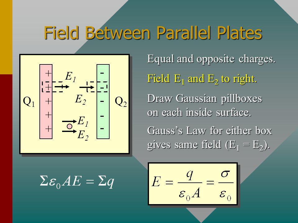 Example 7 (Cont.) Find the field just outside the surface if = q/A = +2 C/m 2. Surface Charge Density + + + + + + + + + + + ++ A E2E2 E1E1 E3E3 E3E3 E