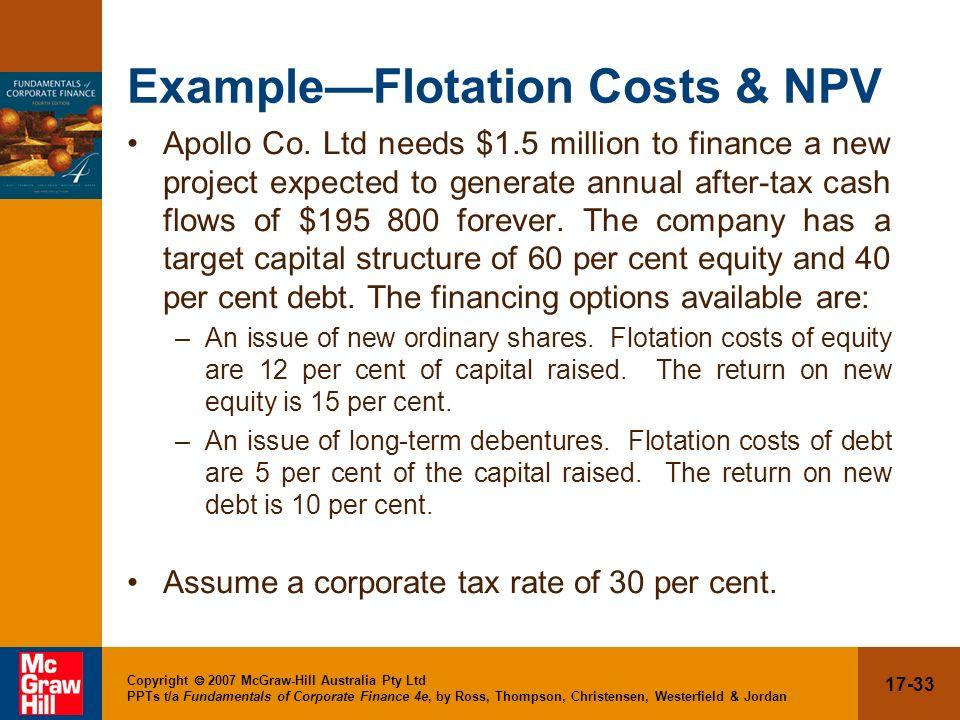 17-33 Copyright 2007 McGraw-Hill Australia Pty Ltd PPTs t/a Fundamentals of Corporate Finance 4e, by Ross, Thompson, Christensen, Westerfield & Jordan