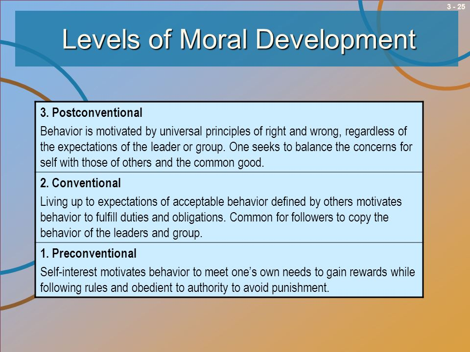 3 - 25 Levels of Moral Development 3. Postconventional Behavior is motivated by universal principles of right and wrong, regardless of the expectation