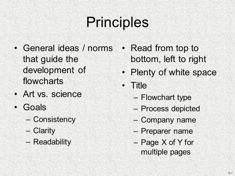 6-7 Principles General ideas / norms that guide the development of flowcharts Art vs. science Goals –Consistency –Clarity –Readability Read from top t
