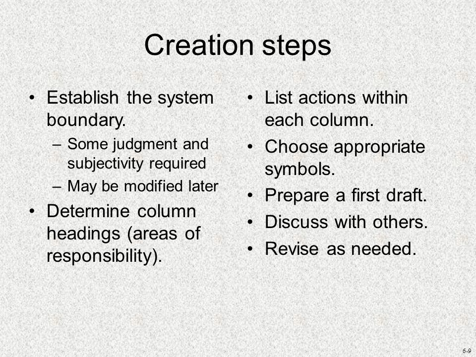 6-9 Creation steps Establish the system boundary. –Some judgment and subjectivity required –May be modified later Determine column headings (areas of