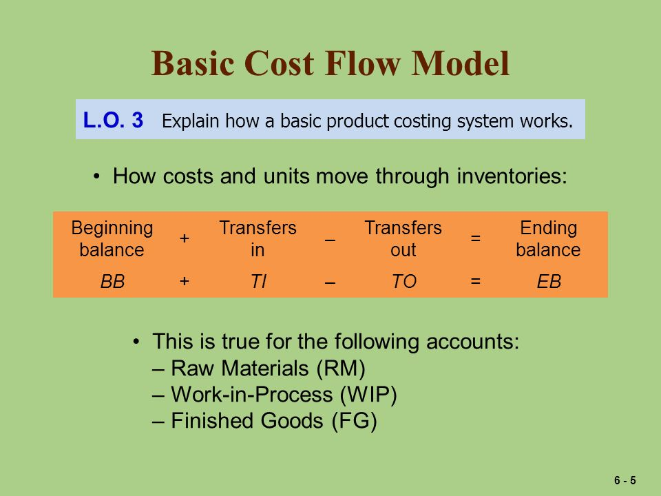 Basic Cost Flow Model L.O. 3 Explain how a basic product costing system works. How costs and units move through inventories: Beginning balance Transfe