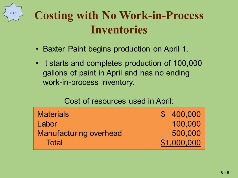 Costing with No Work-in-Process Inventories Baxter Paint begins production on April 1. It starts and completes production of 100,000 gallons of paint