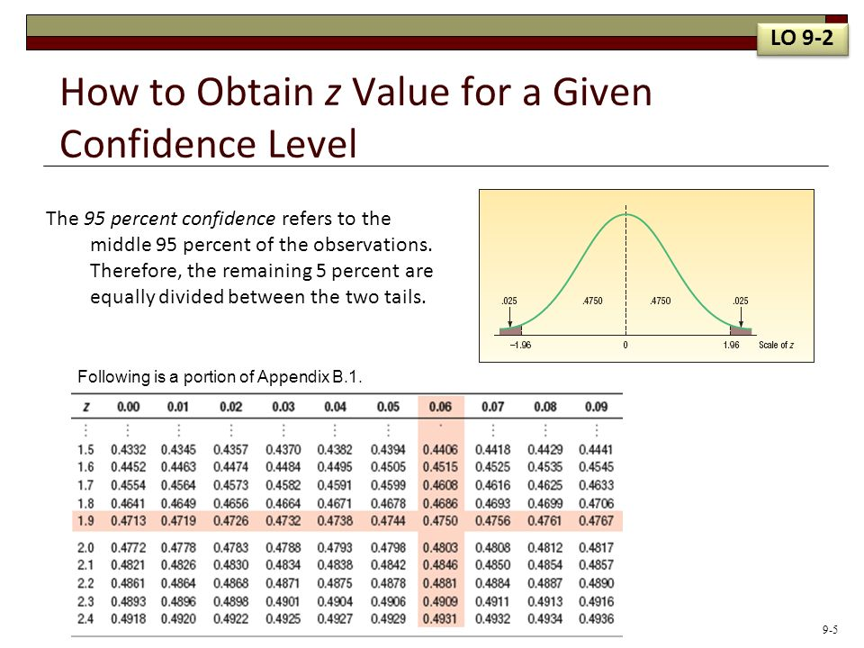 Point Estimates and Confidence Intervals for a Mean – σ Known 1.