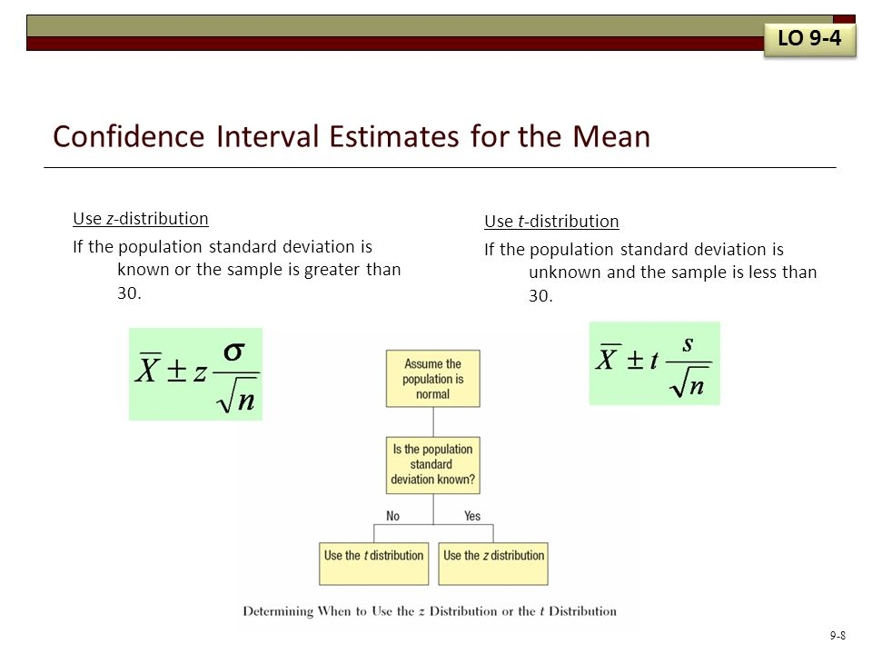 Confidence Interval for the Mean – Example using the t-distribution EXAMPLE A tire manufacturer wishes to investigate the tread life of its tires.