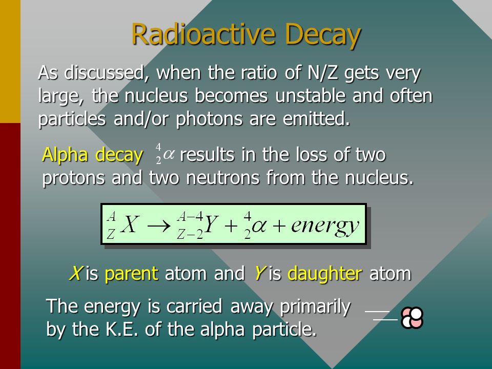 The Gamma Photon A gamma ray has very high electromagnetic radiation carrying energy away from the nucleus. Charge = Zero (0) Mass = zero (0) Speed =