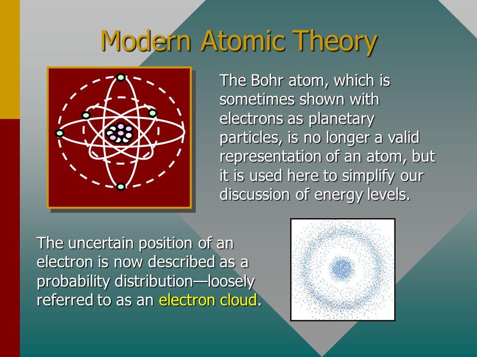 The Atomic Nucleus Beryllium Atom Compacted nucleus: 4 protons 5 neutrons Since atom is electri- cally neutral, there must be 4 electrons. 4 electrons